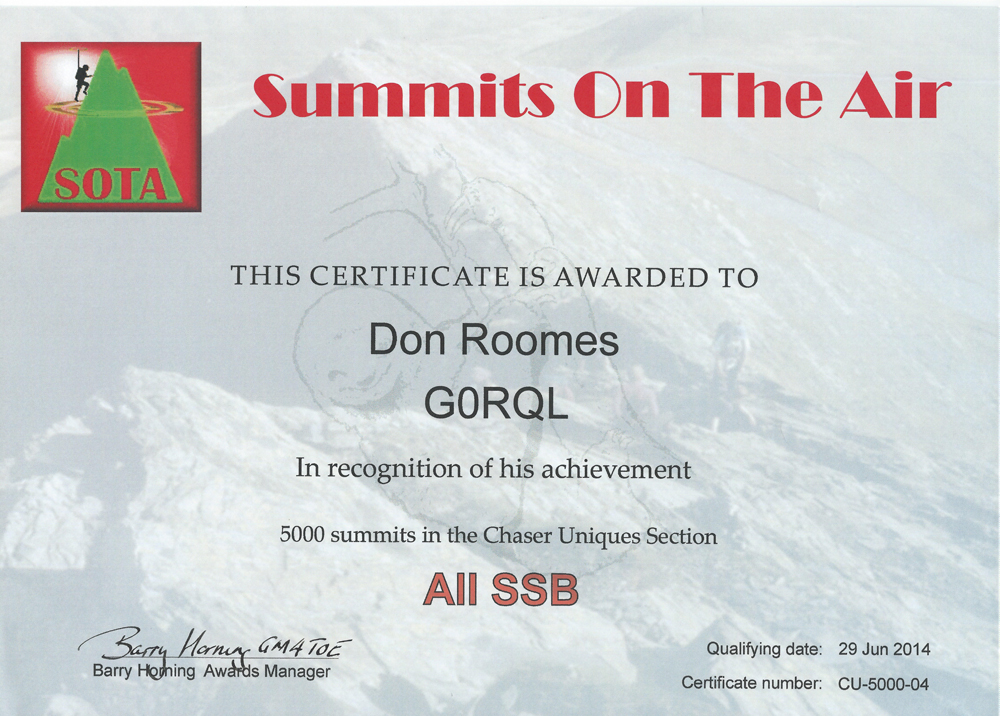 5000 Chased Summits